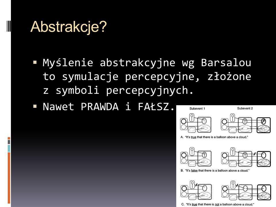 Abstrakcje Myślenie abstrakcyjne wg Barsalou to symulacje percepcyjne, złożone z symboli percepcyjnych.