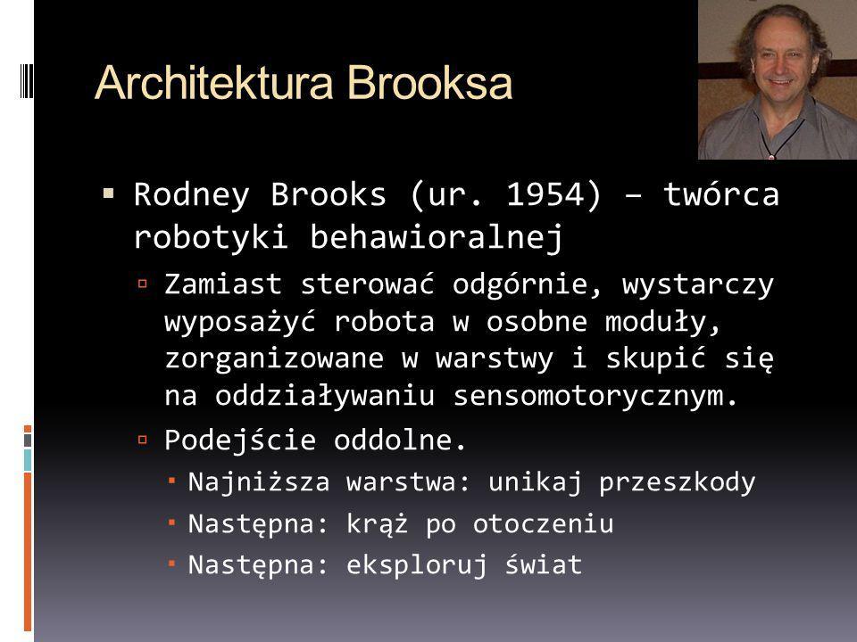 Architektura Brooksa Rodney Brooks (ur. 1954) – twórca robotyki behawioralnej.