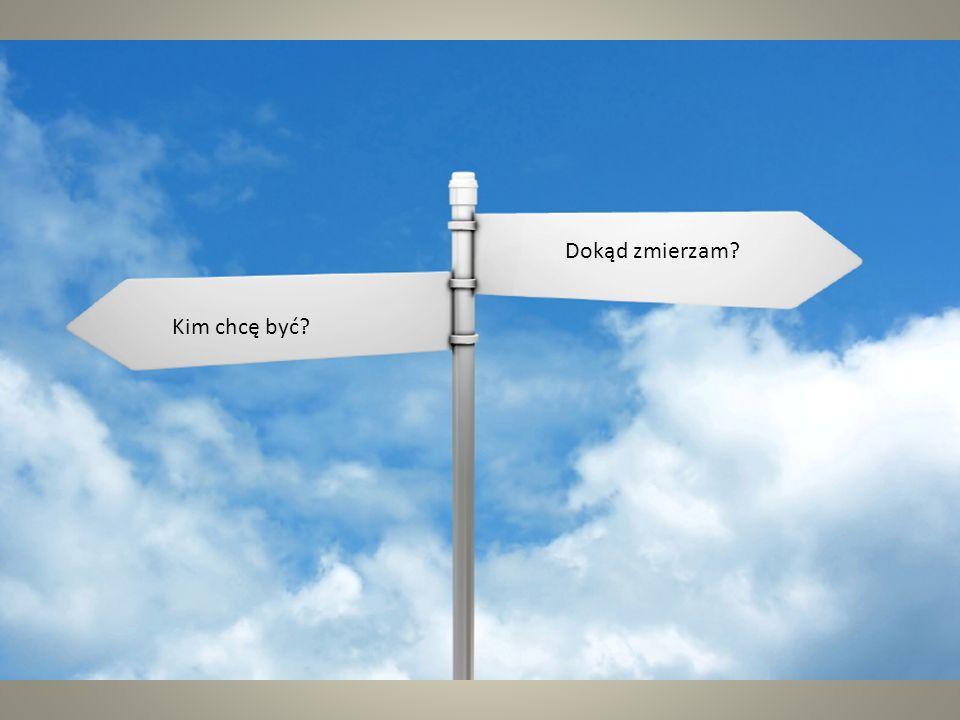 Dokąd zmierzam Kim chcę być