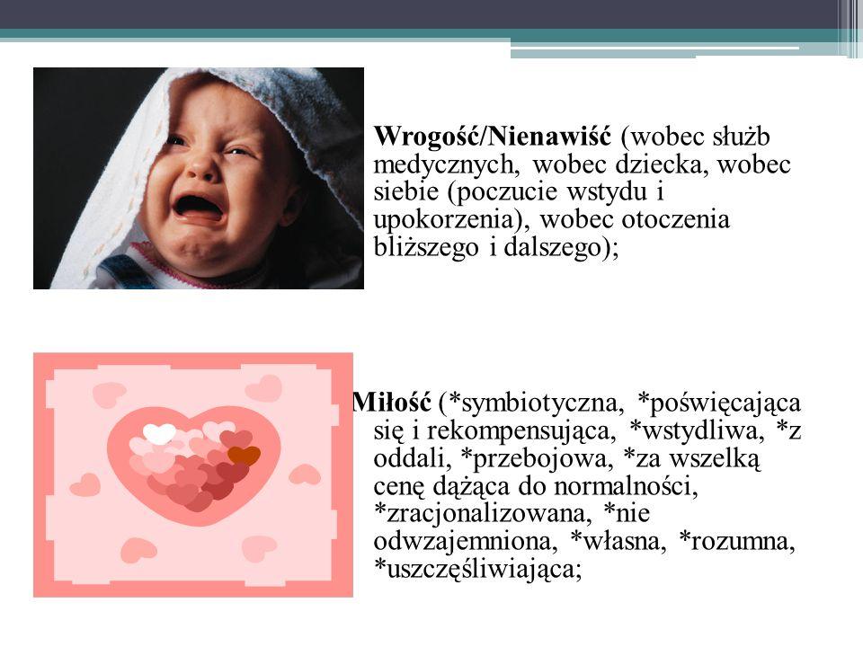Wrogość/Nienawiść (wobec służb medycznych, wobec dziecka, wobec siebie (poczucie wstydu i upokorzenia), wobec otoczenia bliższego i dalszego);