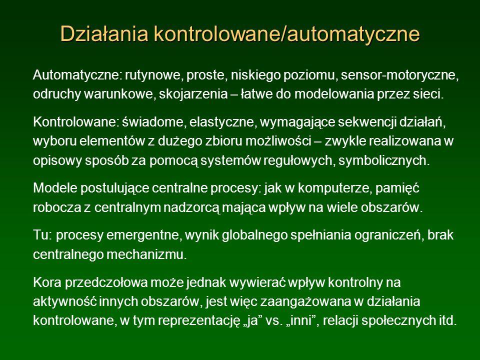 Działania kontrolowane/automatyczne