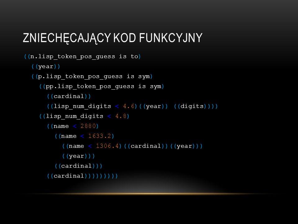 Zniechęcający kod funkcyjny