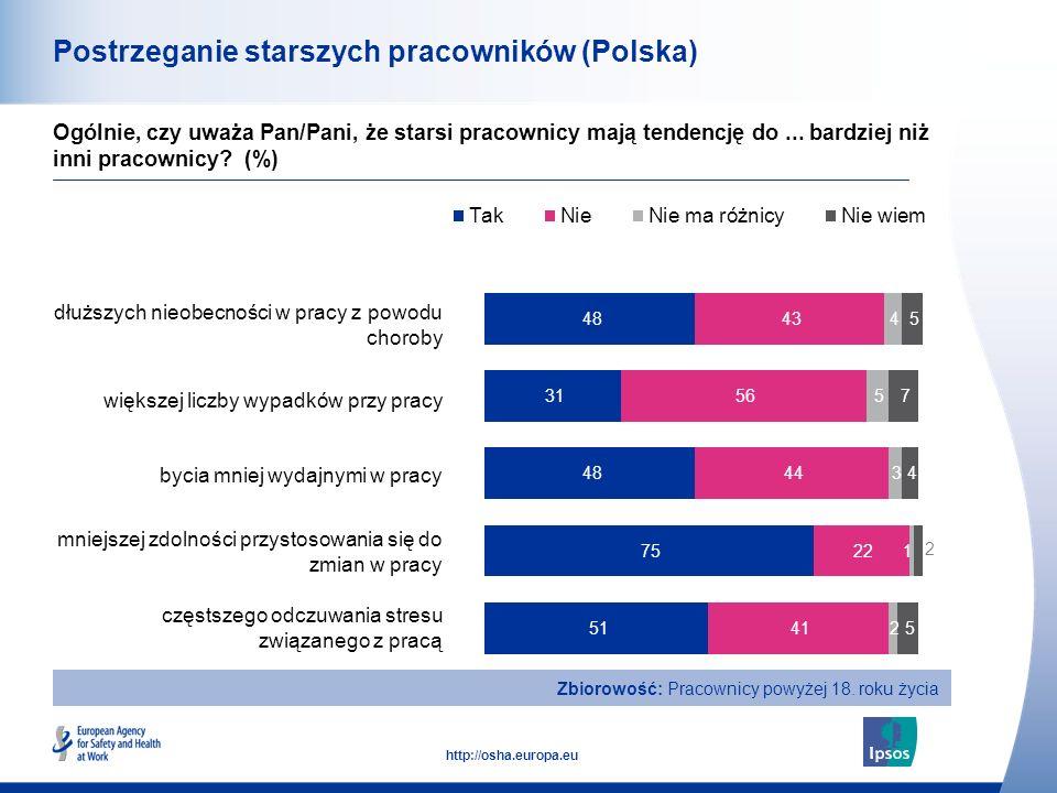 Postrzeganie starszych pracowników (Polska)