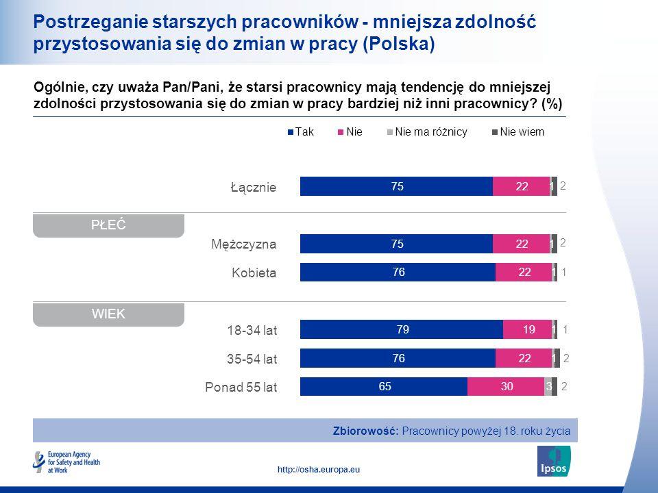 Postrzeganie starszych pracowników - mniejsza zdolność przystosowania się do zmian w pracy (Polska)