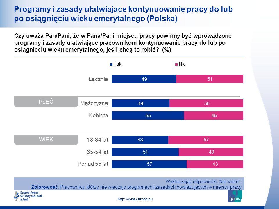 Programy i zasady ułatwiające kontynuowanie pracy do lub po osiągnięciu wieku emerytalnego (Polska)