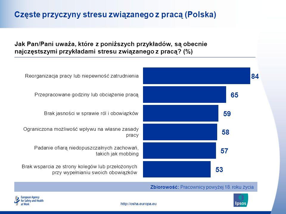 Częste przyczyny stresu związanego z pracą (Polska)