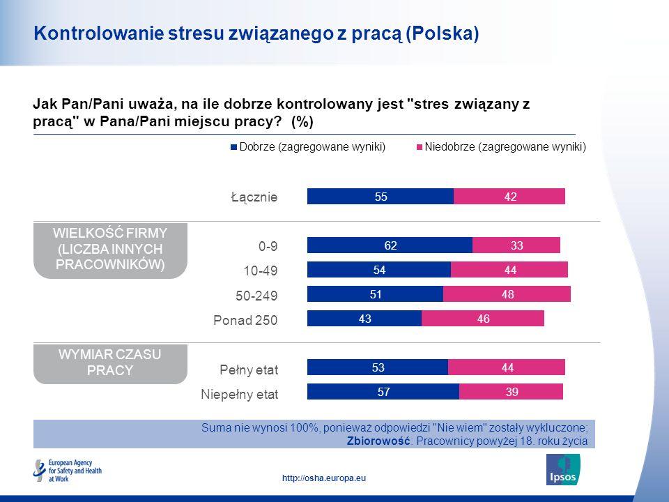 Kontrolowanie stresu związanego z pracą (Polska)