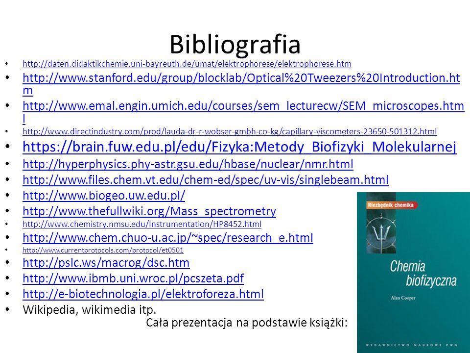 Bibliografia http://daten.didaktikchemie.uni-bayreuth.de/umat/elektrophorese/elektrophorese.htm.