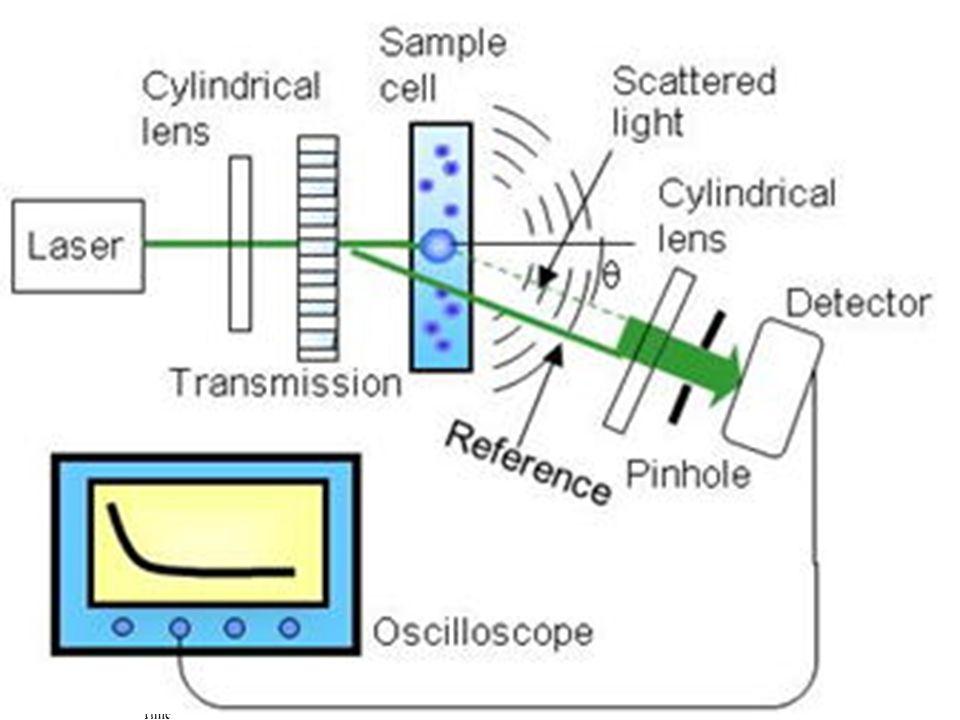Hydrodynamika! Równowaga sedymentacyjna – po odwirowaniu
