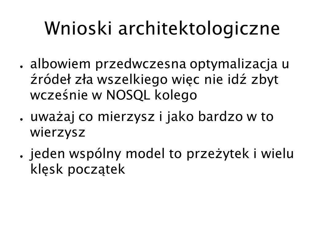 Wnioski architektologiczne