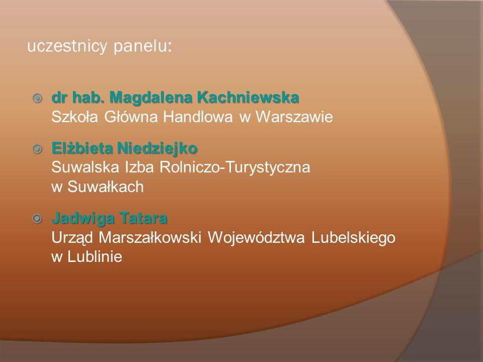 uczestnicy panelu:dr hab. Magdalena Kachniewska Szkoła Główna Handlowa w Warszawie.