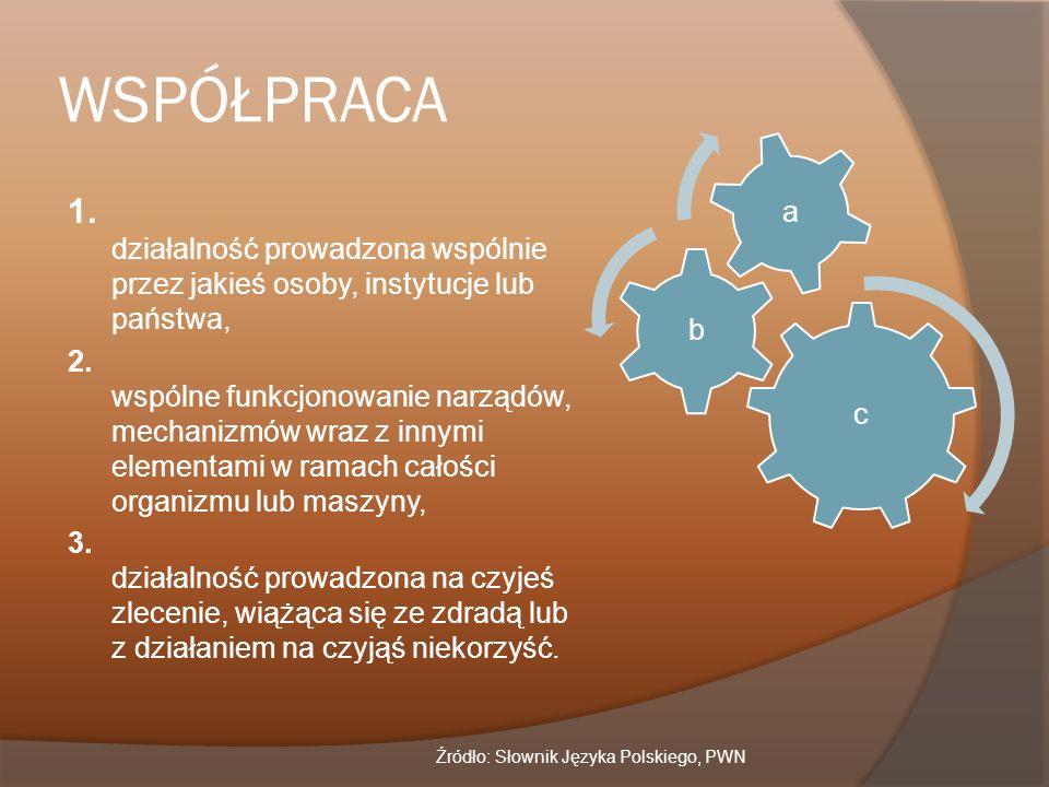 WSPÓŁPRACAc. b. a. 1. działalność prowadzona wspólnie przez jakieś osoby, instytucje lub państwa,