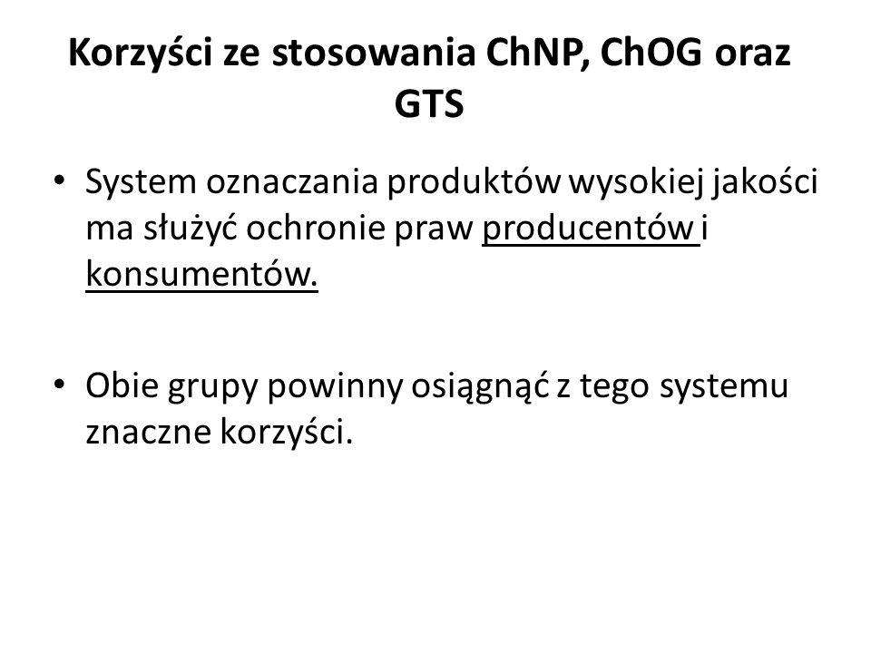 Korzyści ze stosowania ChNP, ChOG oraz GTS