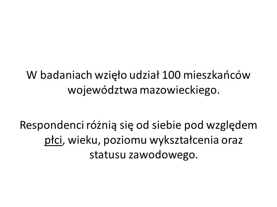 W badaniach wzięło udział 100 mieszkańców województwa mazowieckiego