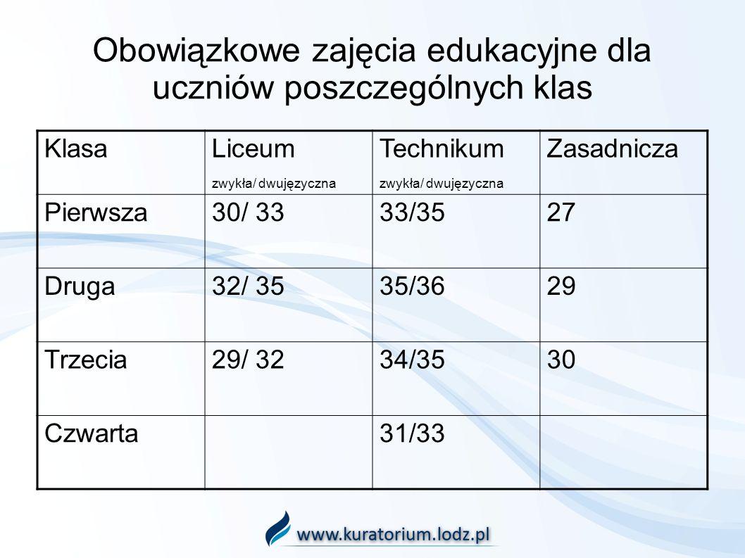 Obowiązkowe zajęcia edukacyjne dla uczniów poszczególnych klas