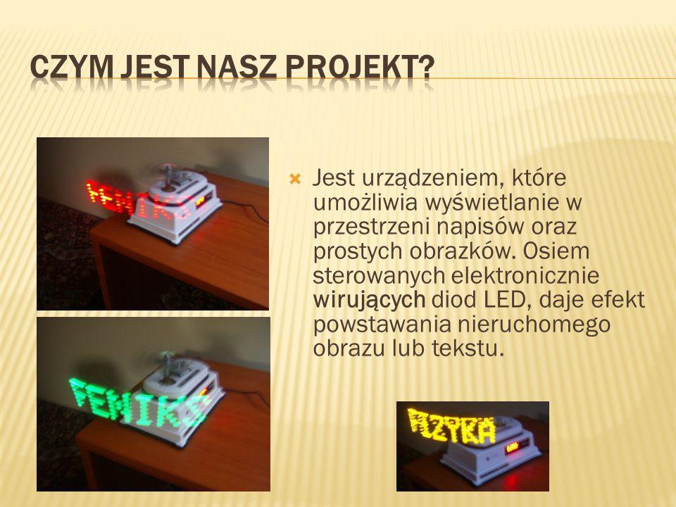 Czym jest nasz projekt