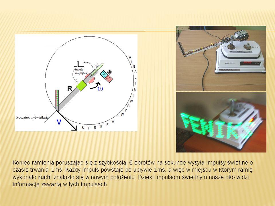 Koniec ramienia poruszając się z szybkością 6 obrotów na sekundę wysyła impulsy świetlne o czasie trwania 1ms.