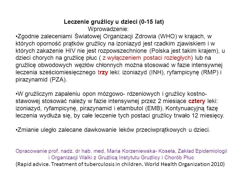 Leczenie gruźlicy u dzieci (0-15 lat) Wprowadzenie: