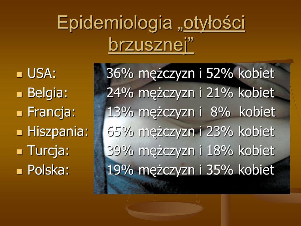 """Epidemiologia """"otyłości brzusznej"""