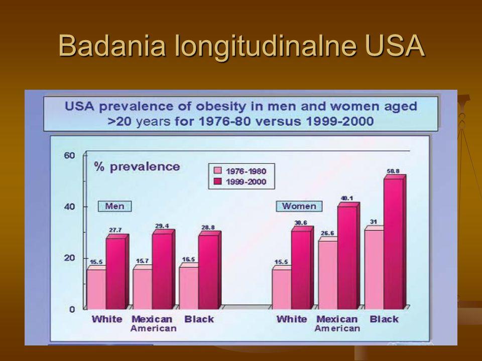 Badania longitudinalne USA