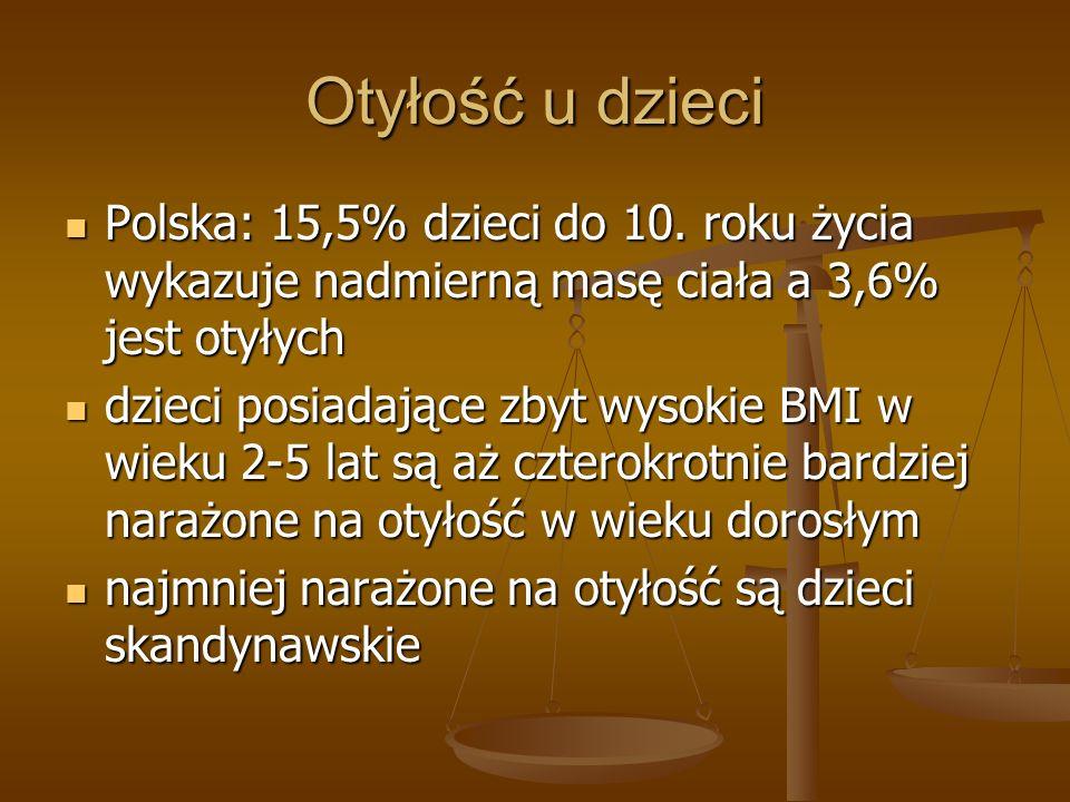 Otyłość u dzieci Polska: 15,5% dzieci do 10. roku życia wykazuje nadmierną masę ciała a 3,6% jest otyłych.