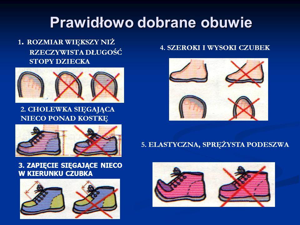 Prawidłowo dobrane obuwie