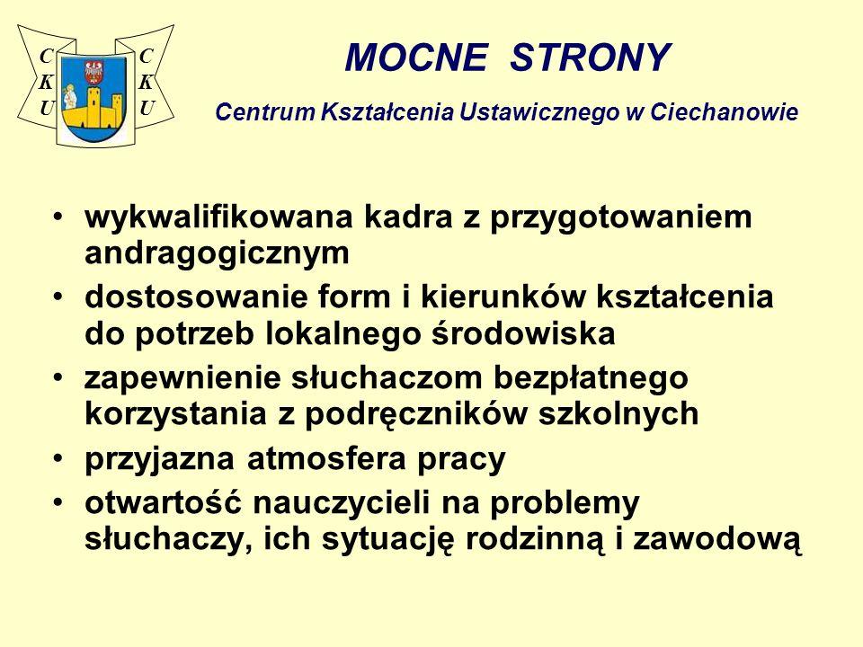 MOCNE STRONY Centrum Kształcenia Ustawicznego w Ciechanowie