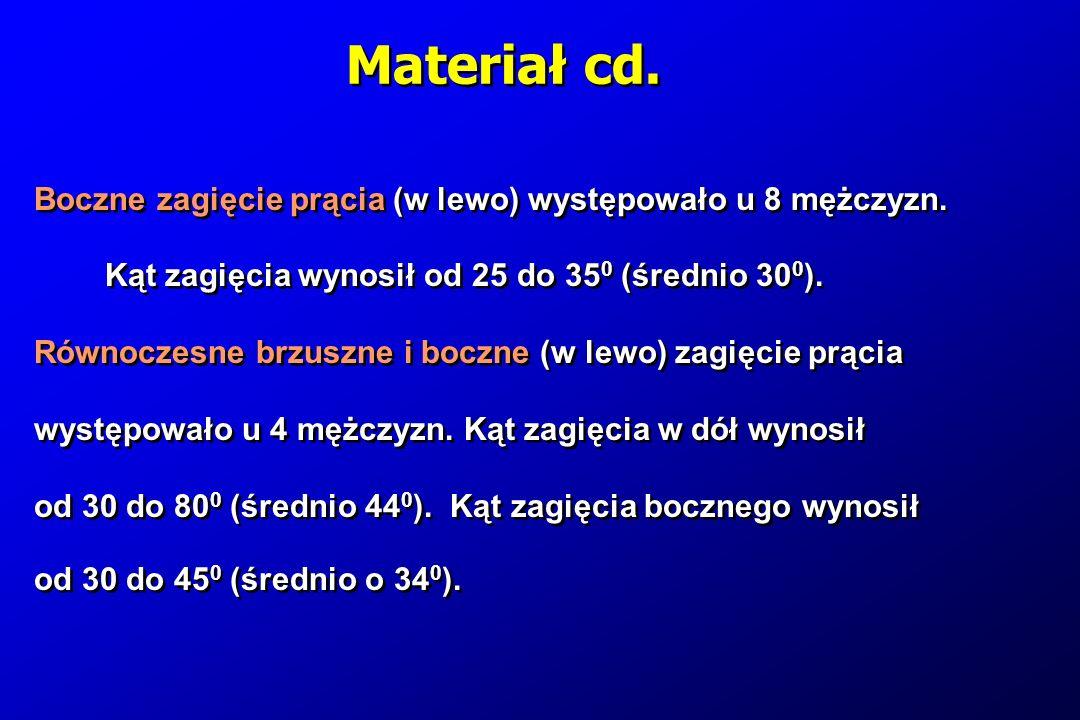 Materiał cd. Boczne zagięcie prącia (w lewo) występowało u 8 mężczyzn.