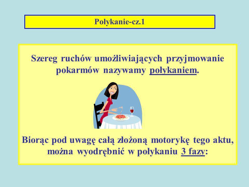 Połykanie-cz.1