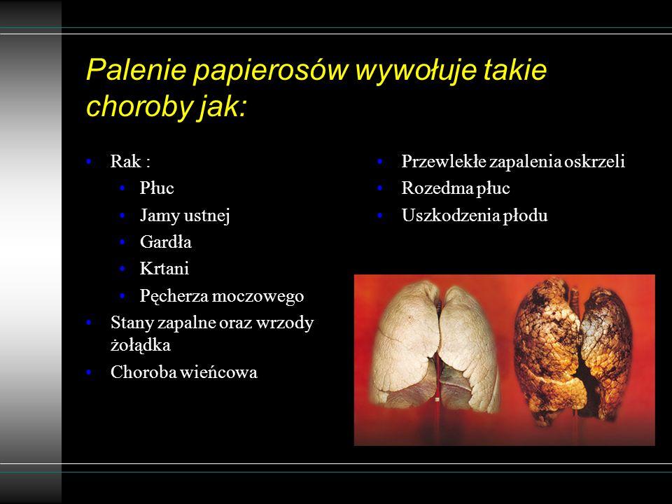 Palenie papierosów wywołuje takie choroby jak: