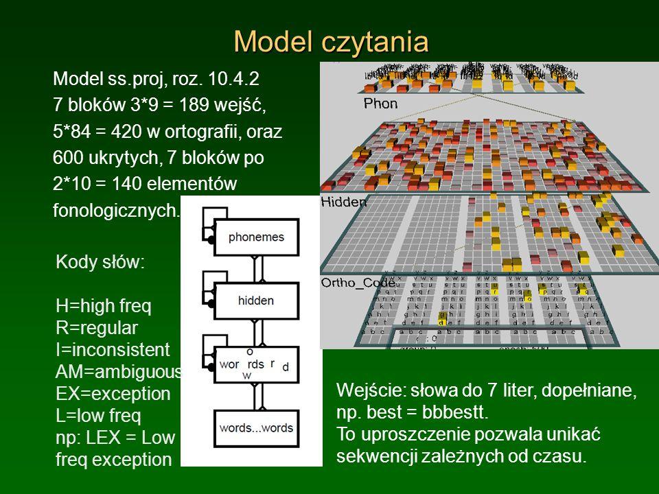 Model czytania Model ss.proj, roz. 10.4.2 7 bloków 3*9 = 189 wejść,