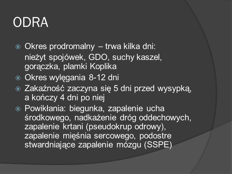 ODRA Okres prodromalny – trwa kilka dni: