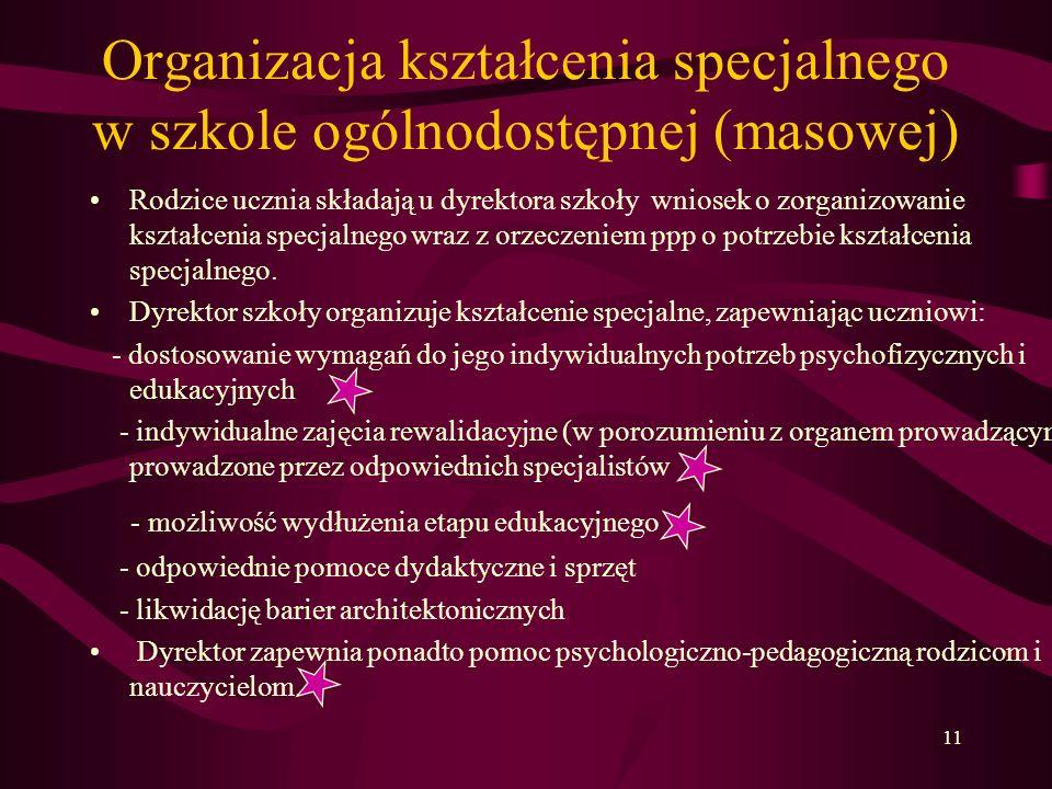 Organizacja kształcenia specjalnego w szkole ogólnodostępnej (masowej)