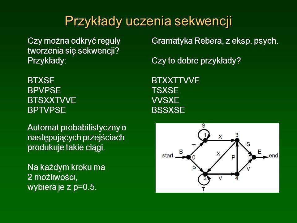 Przykłady uczenia sekwencji