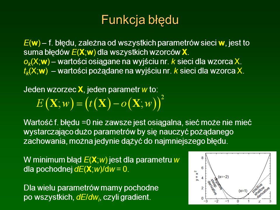 Funkcja błędu E(w) – f. błędu, zależna od wszystkich parametrów sieci w, jest to suma błędów E(X;w) dla wszystkich wzorców X.
