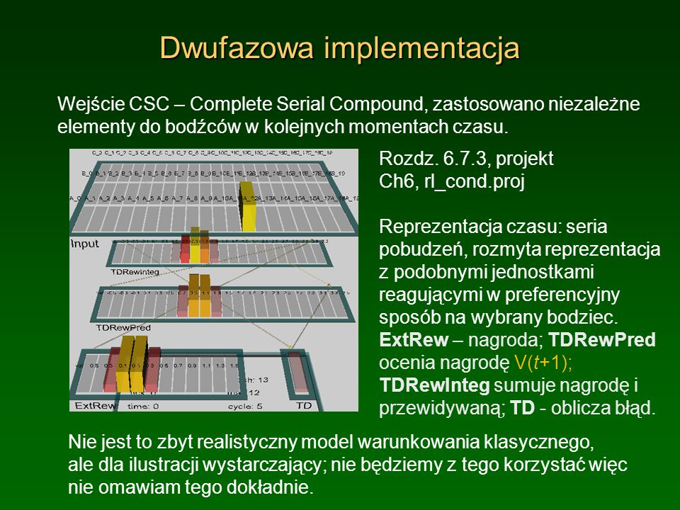 Dwufazowa implementacja