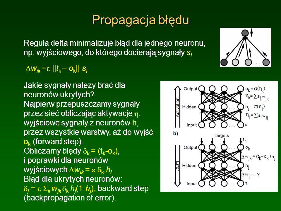 Propagacja błędu Reguła delta minimalizuje błąd dla jednego neuronu, np. wyjściowego, do którego docierają sygnały si.