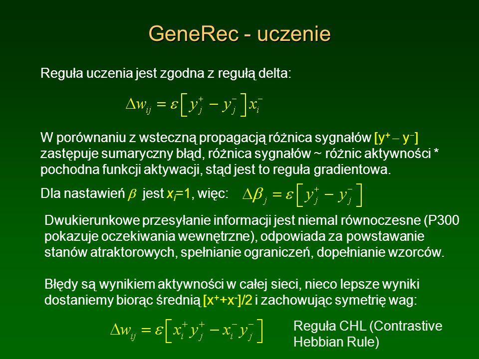 GeneRec - uczenie Reguła uczenia jest zgodna z regułą delta:
