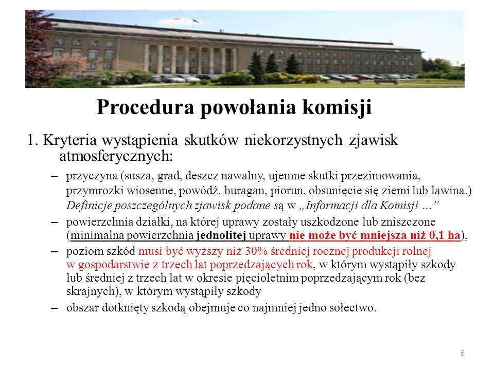 Procedura powołania komisji
