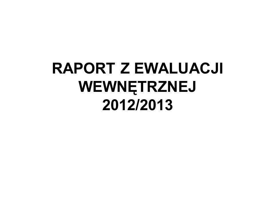 RAPORT Z EWALUACJI WEWNĘTRZNEJ 2012/2013