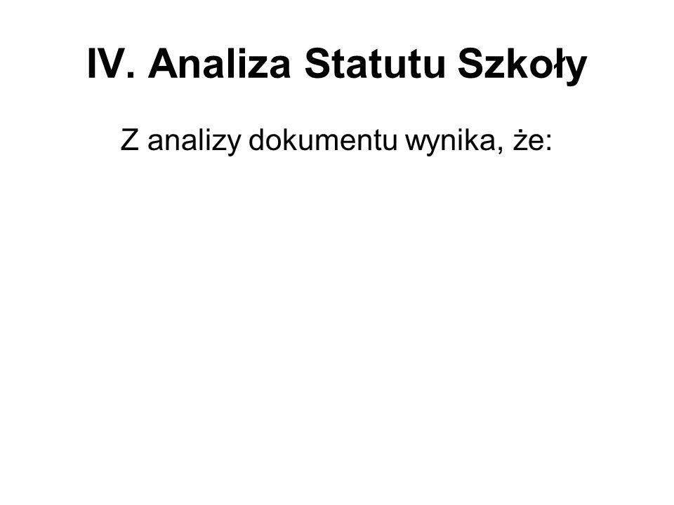 IV. Analiza Statutu Szkoły