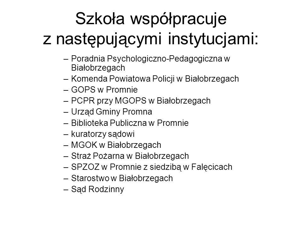 Szkoła współpracuje z następującymi instytucjami: