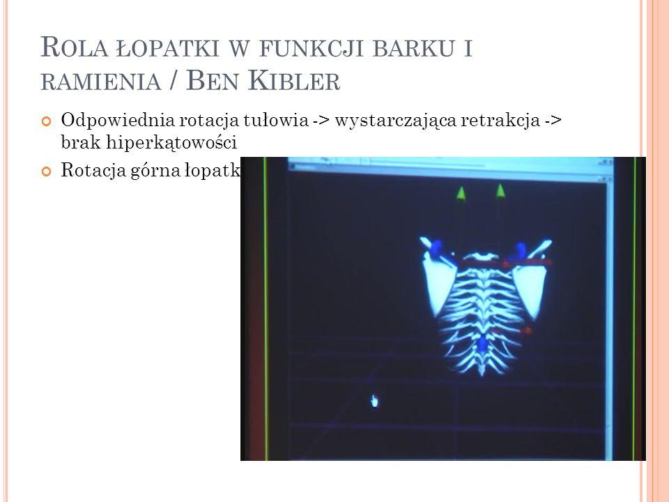 Rola łopatki w funkcji barku i ramienia / Ben Kibler