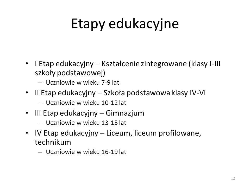Etapy edukacyjne I Etap edukacyjny – Kształcenie zintegrowane (klasy I-III szkoły podstawowej) Uczniowie w wieku 7-9 lat.