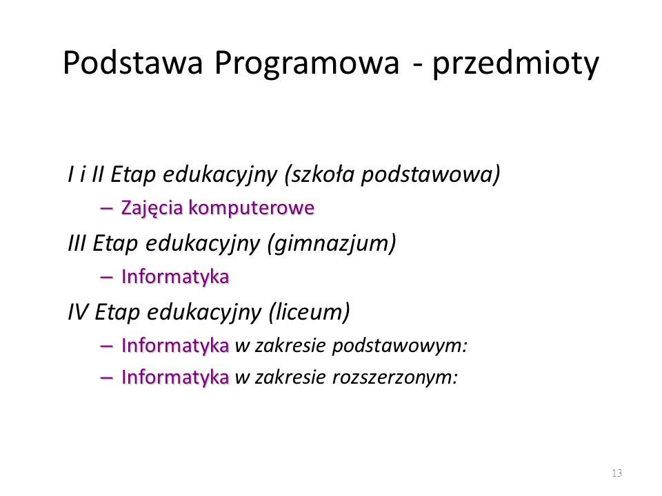 Podstawa Programowa - przedmioty