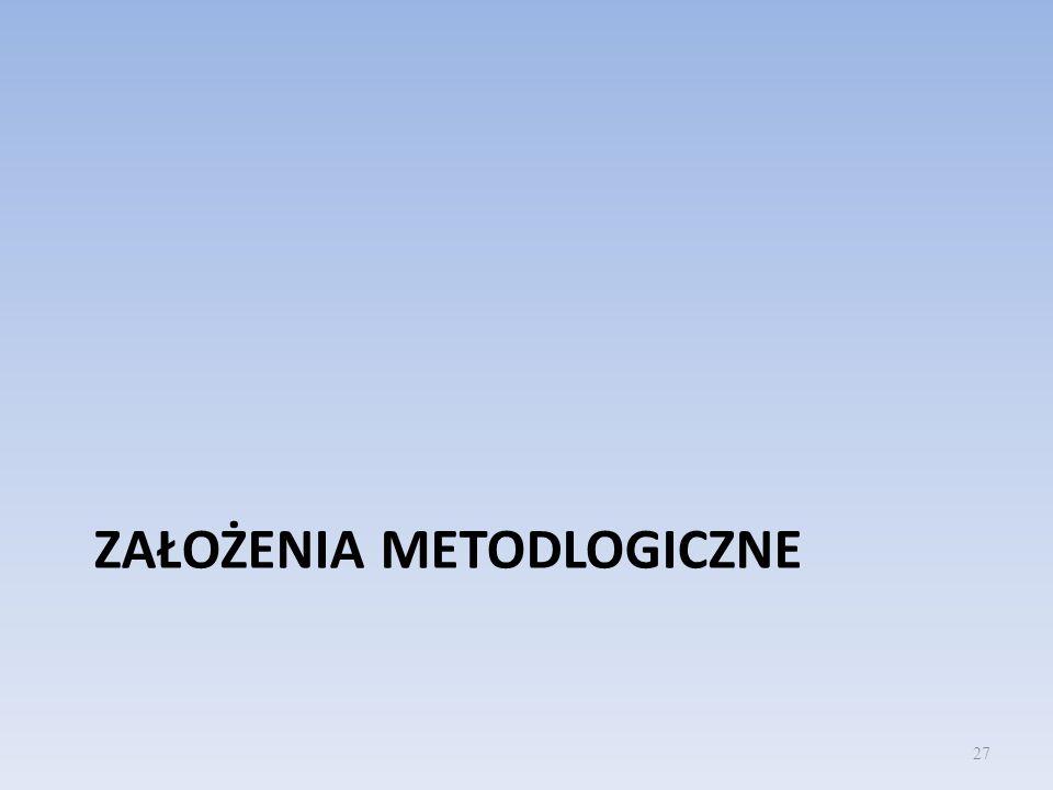 ZAŁOŻEnia metodlogiczne