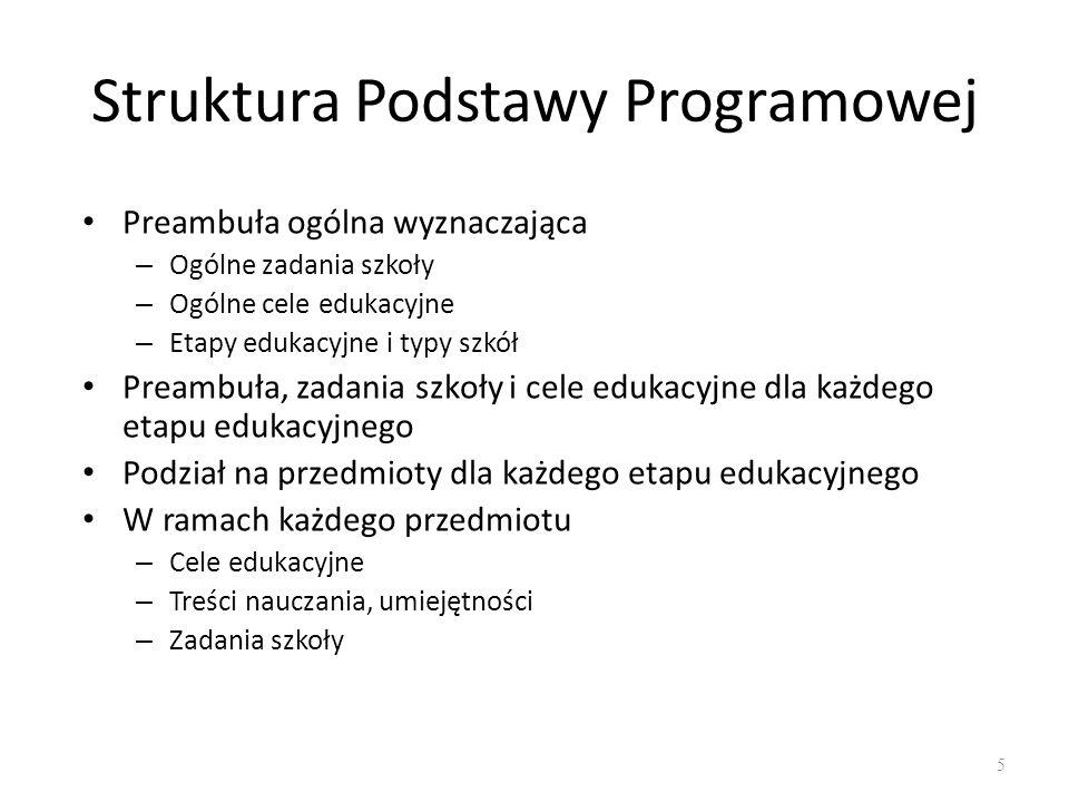 Struktura Podstawy Programowej