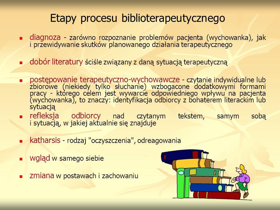 Etapy procesu biblioterapeutycznego
