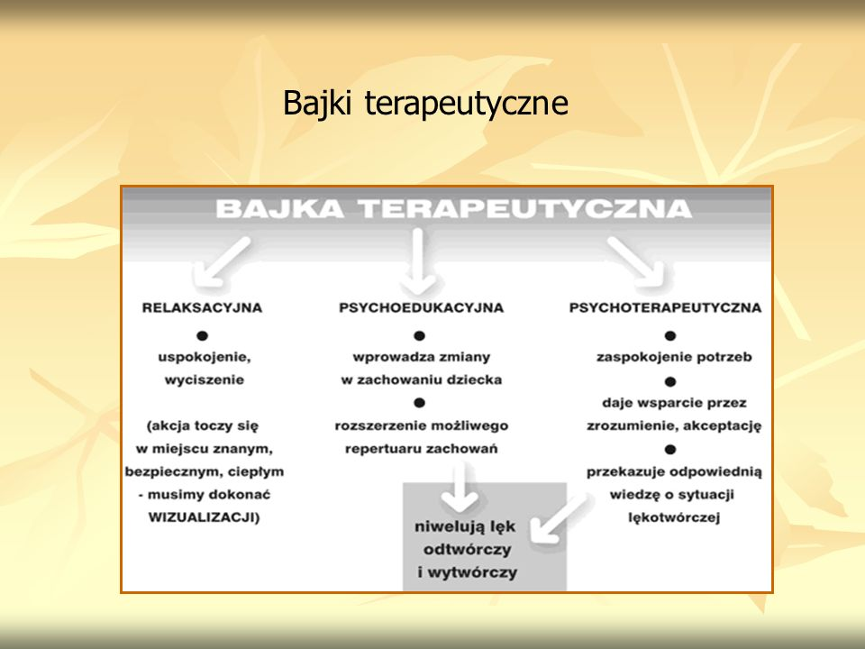 Bajki terapeutyczne