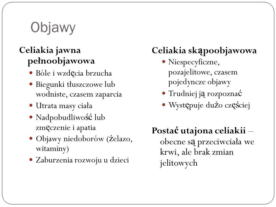 Objawy Celiakia jawna pełnoobjawowa Celiakia skąpoobjawowa